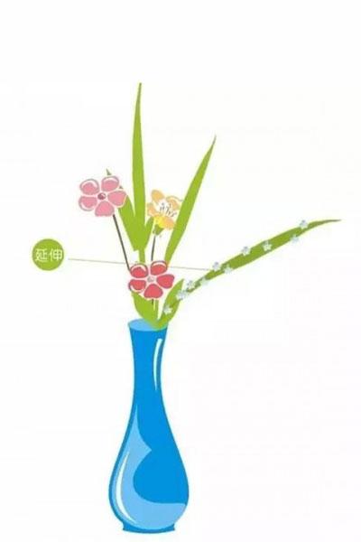 酒瓶插花最简单易学的造型和配色技能