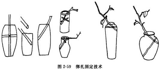 艺术插花中瓶类插花容器的固定方法