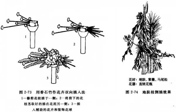 艺术插花的花材固定方法:其他常见的固定方法